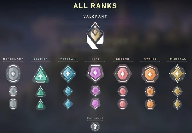 Ranking system and seasons – Valorant-esport