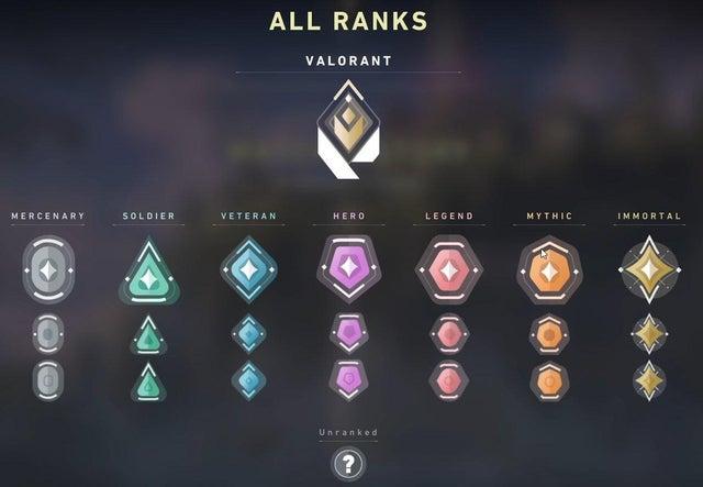 Ranking system and seasons – Valorant-esport